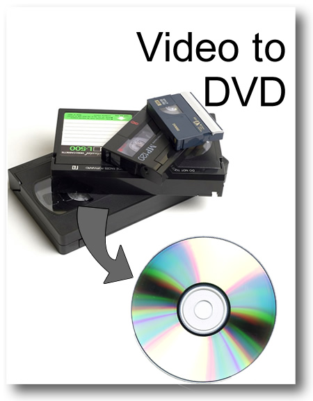 Video-to-DVD